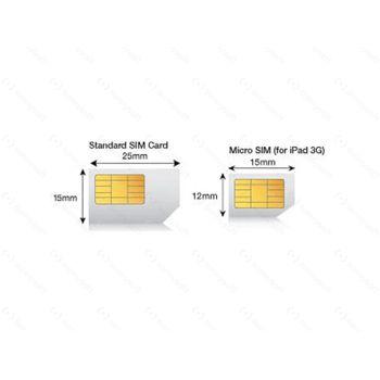 Služba vyříznutí microSIM ze SIM karty